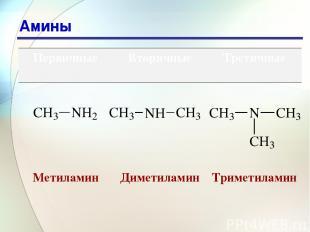 * Амины Первичные Вторичные Третичные Метиламин Диметиламин Триметиламин