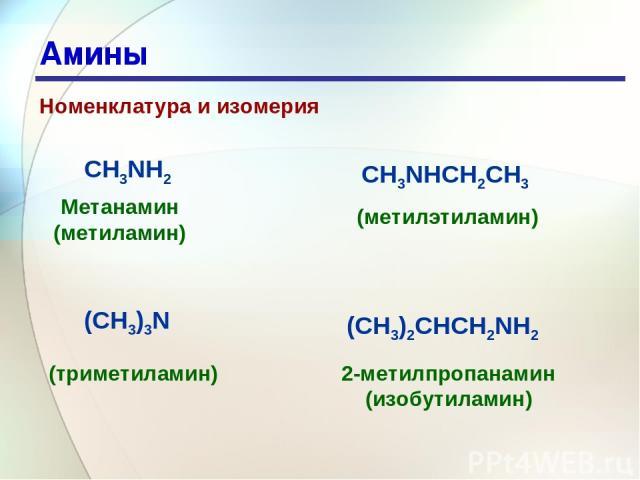 * Амины Номенклатура и изомерия 2-метилпропанамин (изобутиламин) CH3NH2 CH3NHCH2CH3 (CH3)3N (CH3)2CHCH2NH2 Метанамин (метиламин) (метилэтиламин) (триметиламин)