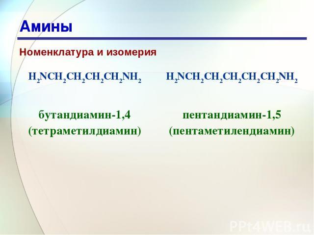 * Амины Номенклатура и изомерия H2NCH2CH2CH2CH2NH2 H2NCH2CH2CH2CH2CH2NH2 бутандиамин-1,4 (тетраметилдиамин) пентандиамин-1,5 (пентаметилендиамин)