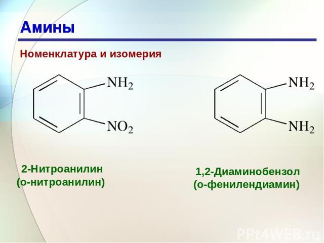 * Амины Номенклатура и изомерия 2-Нитроанилин (о-нитроанилин) 1,2-Диаминобензол (о-фенилендиамин)