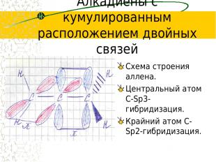 Алкадиены с кумулированным расположением двойных связей Схема строения аллена. Ц