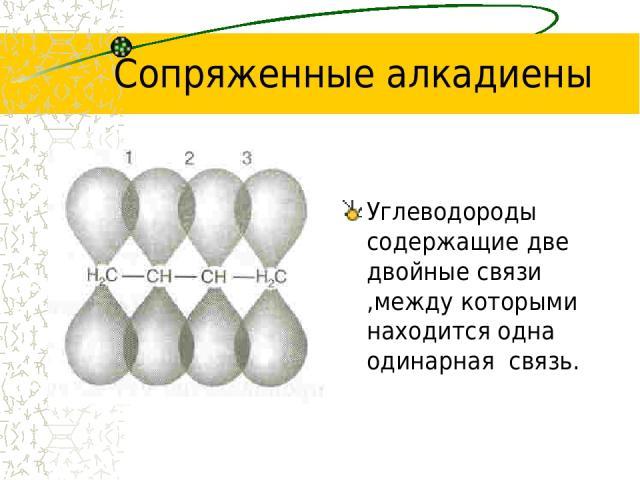 Сопряженные алкадиены Углеводороды содержащие две двойные связи ,между которыми находится одна одинарная связь.