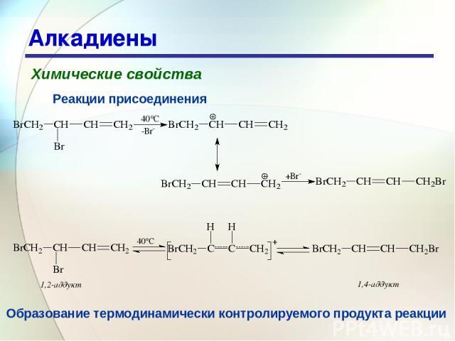 * Алкадиены Химические свойства Реакции присоединения Образование термодинамически контролируемого продукта реакции