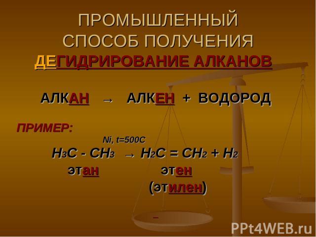 ПРОМЫШЛЕННЫЙ СПОСОБ ПОЛУЧЕНИЯ ДЕГИДРИРОВАНИЕ АЛКАНОВ АЛКАН → АЛКЕН + ВОДОРОД ПРИМЕР: Ni, t=500C Н3С - СН3 → Н2С = СН2 + Н2 этан этен (этилен)