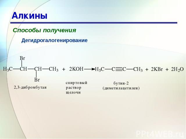 * Алкины Способы получения Дегидрогалогенирование