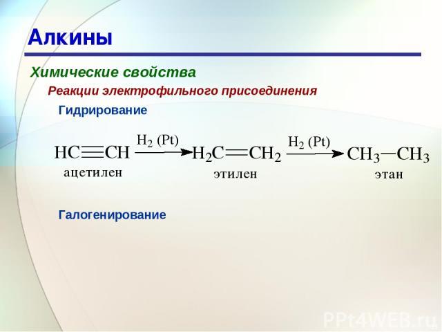 * Алкины Химические свойства Гидрирование Реакции электрофильного присоединения Галогенирование
