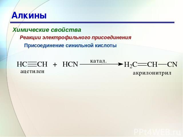* Алкины Химические свойства Присоединение синильной кислоты Реакции электрофильного присоединения