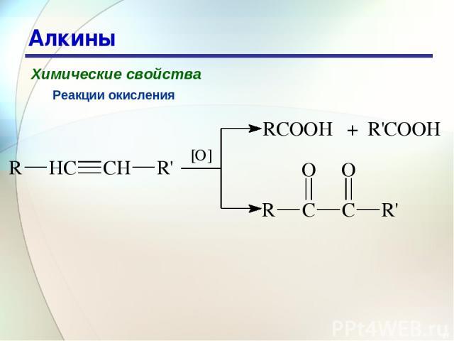 * Алкины Химические свойства Реакции окисления