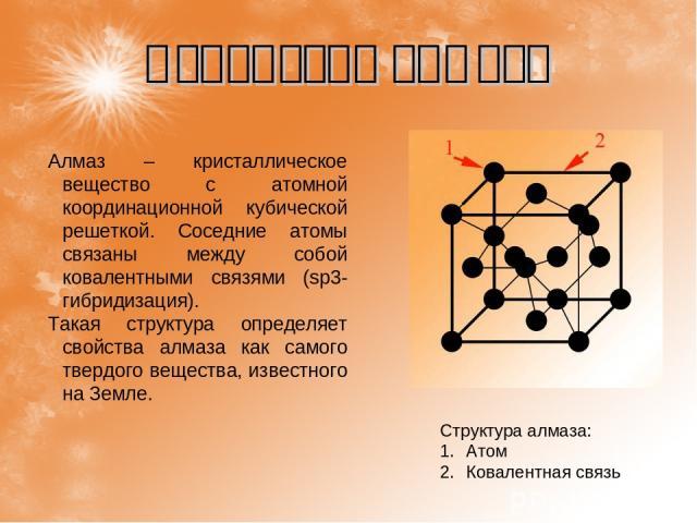 Структура алмаза Алмаз – кристаллическое вещество с атомной координационной кубической решеткой. Соседние атомы связаны между собой ковалентными связями (sp3-гибридизация). Такая структура определяет свойства алмаза как самого твердого вещества, изв…