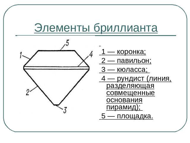 Элементы бриллианта 1 — коронка; 2 — павильон; 3 — кюласса; 4 — рундист (линия, разделяющая совмещенные основания пирамид); 5 — площадка.