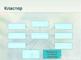 Кластер Альдегиды Общая формула O R – C H Изомеры кетонов Продукты окисления спи