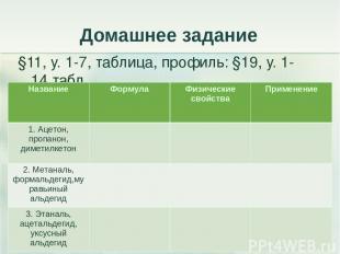 Домашнее задание §11, у. 1-7, таблица, профиль: §19, у. 1-14,табл * Название Фор