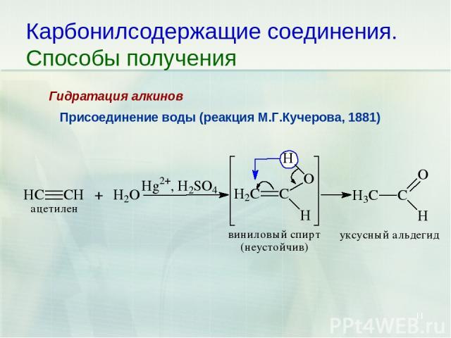 * Карбонилсодержащие соединения. Способы получения Присоединение воды (реакция М.Г.Кучерова, 1881) Гидратация алкинов