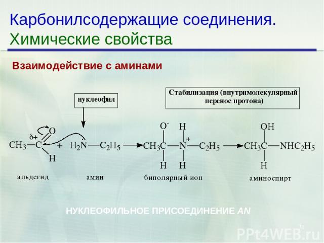 * Карбонилсодержащие соединения. Химические свойства Взаимодействие с аминами НУКЛЕОФИЛЬНОЕ ПРИСОЕДИНЕНИЕ AN