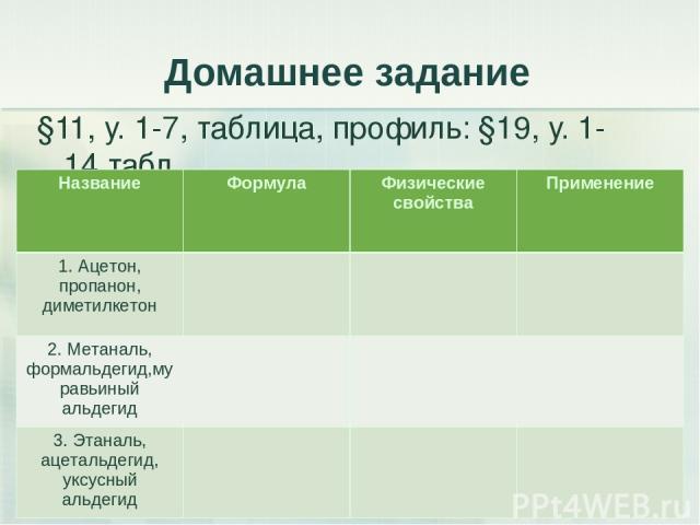 Домашнее задание §11, у. 1-7, таблица, профиль: §19, у. 1-14,табл * Название Формула Физические свойства Применение 1. Ацетон, пропанон, диметилкетон 2. Метаналь, формальдегид,муравьиный альдегид 3. Этаналь, ацетальдегид, уксусный альдегид