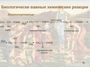 * Биологически важные химические реакции Элиминирование