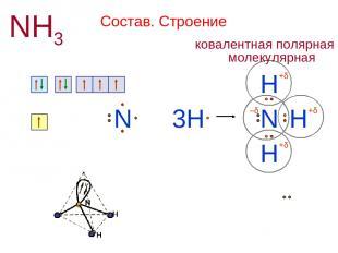 Состав. Строение NH3 N 1s2 2s2 2p3 + H N H H 3H H N 1s1 +δ +δ +δ –δ Н или H H H