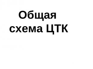 Общая схема ЦТК