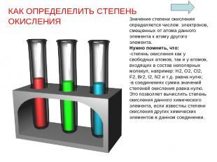 КАК ОПРЕДЕЛЕЛИТЬ СТЕПЕНЬ ОКИСЛЕНИЯ Значение степени окисления определяется число