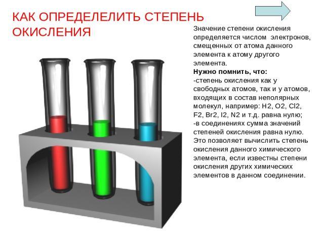 КАК ОПРЕДЕЛЕЛИТЬ СТЕПЕНЬ ОКИСЛЕНИЯ Значение степени окисления определяется числом электронов, смещенных от атома данного элемента к атому другого элемента. Нужно помнить, что: -степень окисления как у свободных атомов, так и у атомов, входящих в сос…