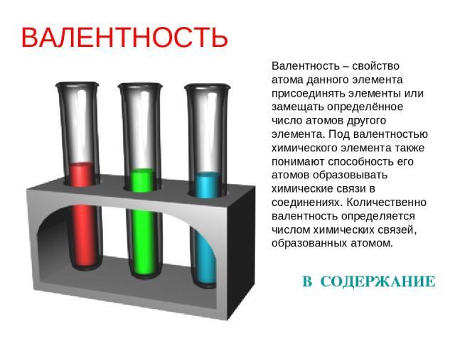 ВАЛЕНТНОСТЬ Валентность – свойство атома данного элемента присоединять элементы или замещать определённое число атомов другого элемента. Под валентностью химического элемента также понимают способность его атомов образовывать химические связи в соед…