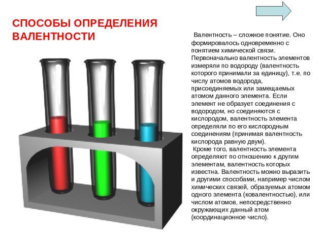 Валентность – сложное понятие. Оно формировалось одновременно с понятием химической связи. Первоначально валентность элементов измеряли по водороду (валентность которого принимали за единицу), т.е. по числу атомов водорода, присоединяемых или замеща…