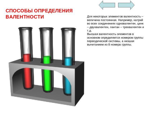Для некоторых элементов валентность – величина постоянная. Например, натрий во всех соединениях одновалентен, цинк – двухвалентен, лантан – трехвалентен и т.д. Высшая валентность элементов в основном определяется номером группы переодической системы…