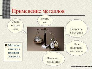 Применение металлов Металлургическая промыш-ленность Станкострое-ние медицина Се