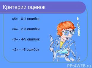 Критерии оценок «5» - 0-1 ошибка «4» - 2-3 ошибки «3» - 4-5 ошибок «2» - >5 ошиб