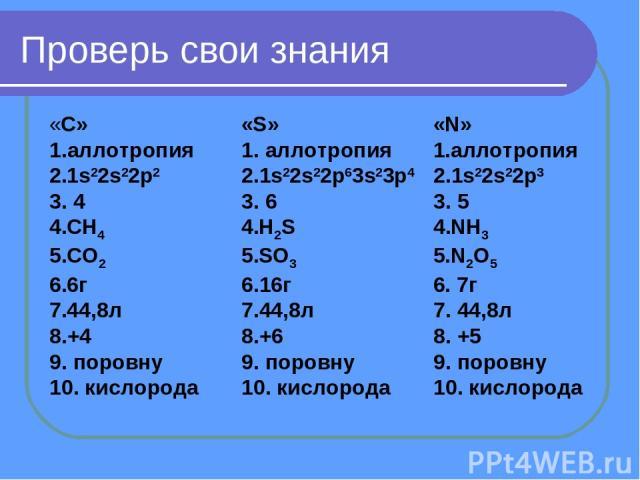 Проверь свои знания «С» «S» «N» 1.аллотропия 1. аллотропия 1.аллотропия 2.1s22s22p2 2.1s22s22p63s23p4 2.1s22s22p3 3. 4 3. 6 3. 5 4.CH4 4.H2S 4.NH3 5.CO2 5.SO3 5.N2O5 6.6г 6.16г 6. 7г 7.44,8л 7.44,8л 7. 44,8л 8.+4 8.+6 8. +5 9. поровну 9. поровну 9. …