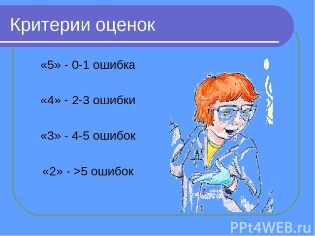 Критерии оценок «5» - 0-1 ошибка «4» - 2-3 ошибки «3» - 4-5 ошибок «2» - >5 ошибок