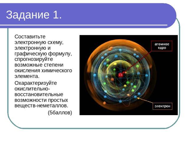 Задание 1. Составитьте электронную схему, электронную и графическую формулу, спрогнозируйте возможные степени окисления химического элемента. Охарактеризуйте окислительно-восстановительные возможности простых веществ-неметаллов. (5баллов)