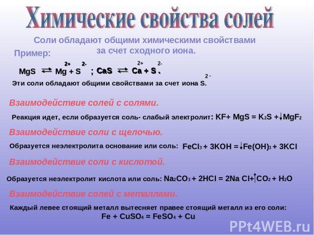 Соли обладают общими химическими свойствами за счет сходного иона. Пример: Взаимодействие солей с солями. Взаимодействие соли с щелочью. Взаимодействие соли с кислотой. Взаимодействие солей с металлами. Каждый левее стоящий металл вытесняет правее с…