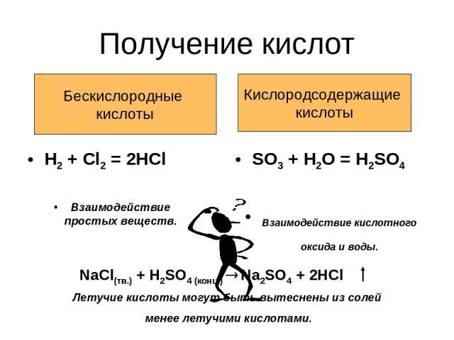 Получение кислот H2 + Cl2 = 2HCl Взаимодействие простых веществ. SO3 + H2O = H2SO4 Взаимодействие кислотного оксида и воды. Бескислородные кислоты Кислородсодержащие кислоты NaCl(тв.) + H2SO4 (конц.) Na2SO4 + 2HCl Летучие кислоты могут быть вытеснен…