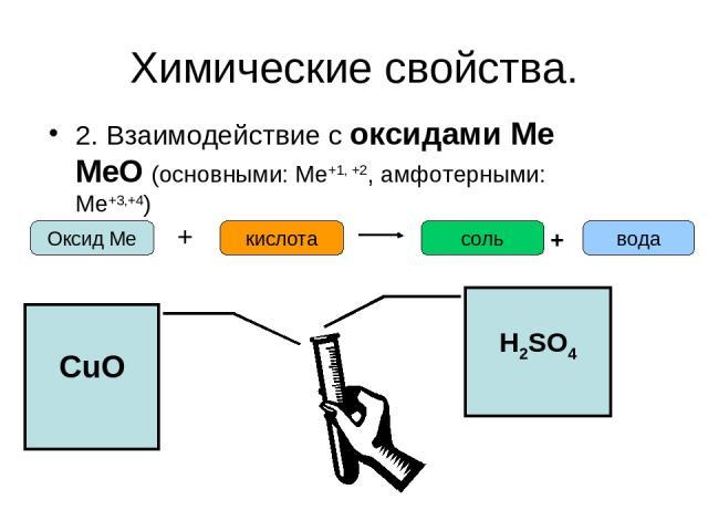 Химические свойства. 2. Взаимодействие с оксидами Ме МеО (основными: Ме+1, +2, амфотерными: Ме+3,+4) Оксид Ме + кислота соль вода + CuO H2SO4