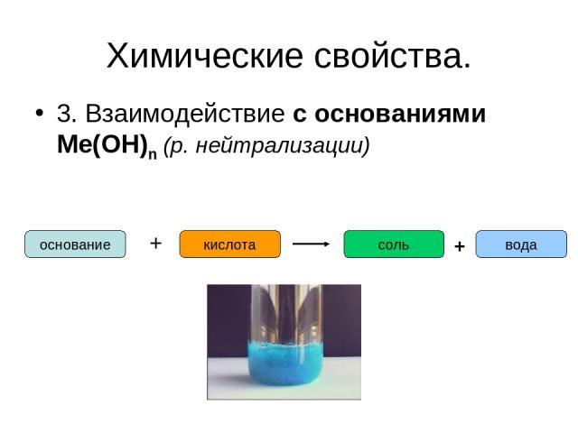 Химические свойства. 3. Взаимодействие с основаниями Ме(ОН)n (р. нейтрализации) основание + кислота соль вода +