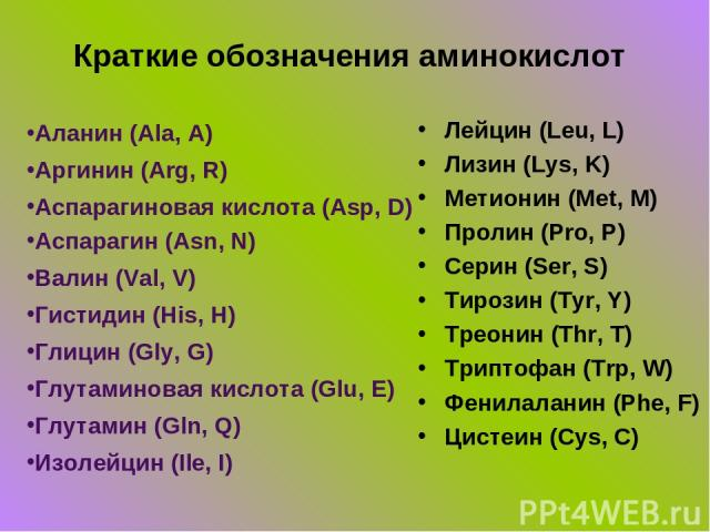 Краткие обозначения аминокислот Аланин (Ala, A) Аргинин (Arg, R) Аспарагиновая кислота (Asp, D) Аспарагин (Asn, N) Валин (Val, V) Гистидин (His, H) Глицин (Gly, G) Глутаминовая кислота (Glu, E) Глутамин (Gln, Q) Изолейцин (Ile, I) Лейцин (Leu, L) Ли…