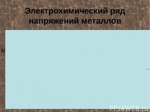 Электрохимический ряд напряжений металлов Li, K, Ba, Ca, Na, Mg, Al, Mn, Zn, Cr,
