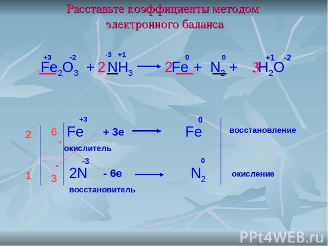 Расставьте коэффициенты методом электронного баланса Fe2O3 + NH3 Fe + N2 + H2O 0 0 +3 -2 +1 -2 -3 +1 Fe +3 + 3е Fe 0 N -3 - 6е N2 0 6 3 2 1 окисление восстановление 2 2 окислитель восстановитель 3 2