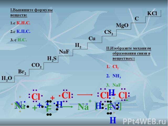 I.Выпишите формулы веществ: 1.с К.Н.С. 2.с К.П.С. 3. с И.С. H2O Br2 CO2 H2S H2 NaF Cu CS2 MgO C KCl II.Изобразите механизм образования связи в веществах:: Cl2 NH3 NaF