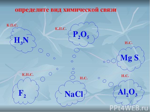 определите вид химической связи К.П.С. К.П.С. И.С. И.С. К.Н.С. И.С. H3N P2O5 Mg S Al2O3 F2 NaCl