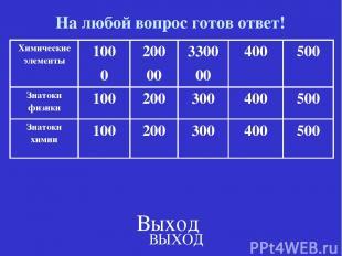 На любой вопрос готов ответ! ВЫХОД Выход Химические элементы 100 0 200 00 3300 0