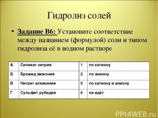 Гидролиз солей Задание В6: Установите соответствие между названием (формулой) со