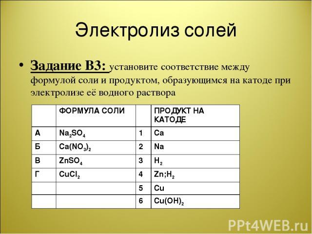 Электролиз солей Задание В3: установите соответствие между формулой соли и продуктом, образующимся на катоде при электролизе её водного раствора ФОРМУЛА СОЛИ ПРОДУКТ НА КАТОДЕ А Na2SO4 1 Ca Б Ca(NO3)2 2 Na В ZnSO4 3 H2 Г CuCl2 4 Zn;H2 5 Cu 6 Cu(OH)2