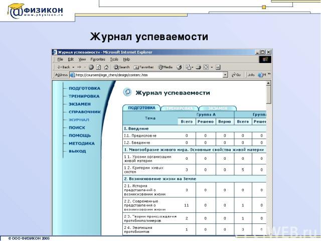 Журнал успеваемости © ООО ФИЗИКОН 2002 © ООО ФИЗИКОН 2005