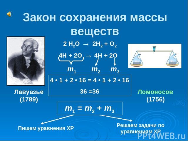 Закон сохранения массы веществ 2 Н2О → 2Н2 + О2 4Н + 2О → 4Н + 2О m1 m2 m3 m1 = m2 + m3 Лавуазье (1789) Ломоносов (1756) Пишем уравнения ХР Решаем задачи по уравнениям ХР 4 • 1 + 2 • 16 = 4 • 1 + 2 • 16 36 =36