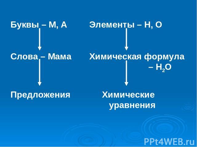 Буквы – М, А Элементы – Н, О Слова – Мама Химическая формула – Н2О Предложения Химические уравнения