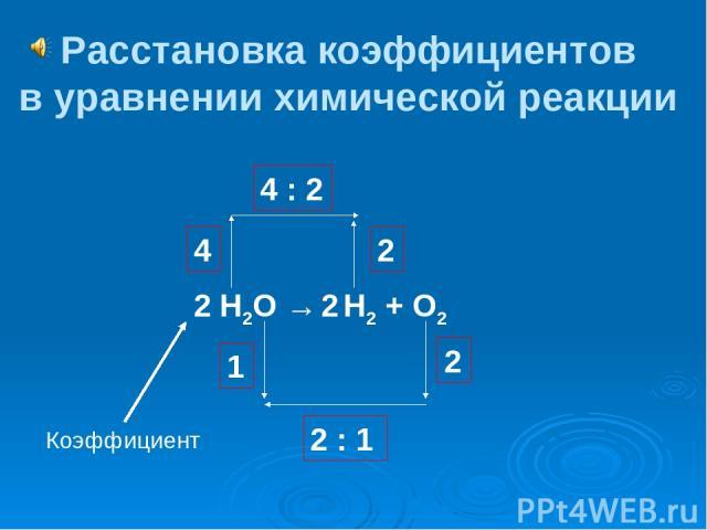 Н2О → Н2 + О2 Расстановка коэффициентов в уравнении химической реакции 4 4 : 2 2 2 1 2 : 1 2 2 Коэффициент