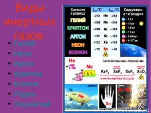 Виды инертных газов: Гелий Неон Аргон Криптон Ксенон Радон Унуноктий