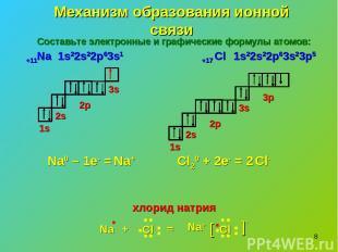 * Механизм образования ионной связи 1s22s22p63s1 1s 2s 3s 2p 1s 2s 3s 2p 3p 1s22
